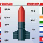 कुन शक्ति राष्ट्रसँग कति परमाणु हतियार छ ?